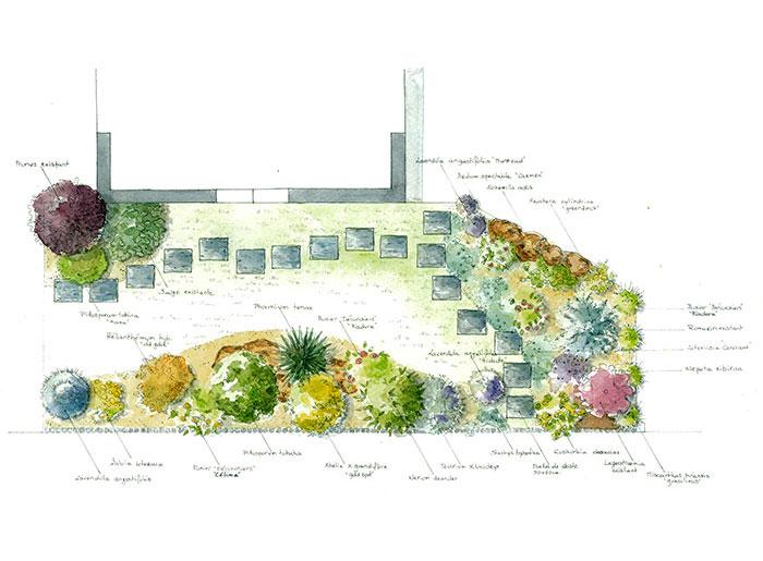 Cr ation de jardins paysagiste en charente maritime for Logiciel creation jardin