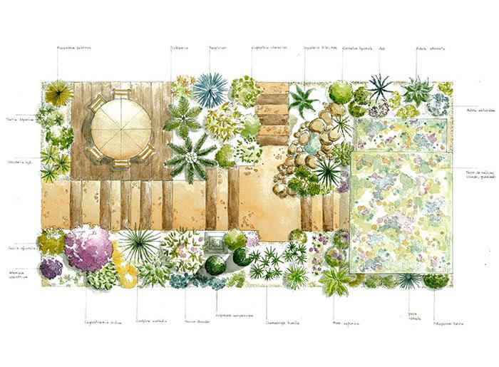 Best Cration De Jardins Paysagiste En Logiciel Creation Jardin Paysager  Gratuit With Creation De Jardin Logiciel Gratuit